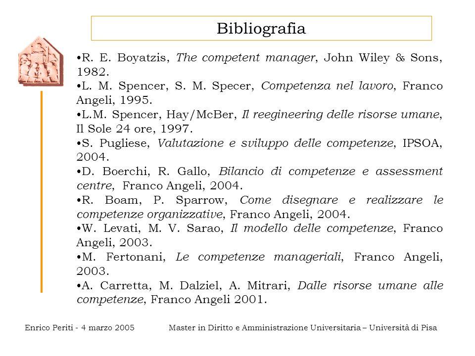 Master in Diritto e Amministrazione Universitaria – Università di PisaEnrico Periti - 4 marzo 2005 Bibliografia R. E. Boyatzis, The competent manager,