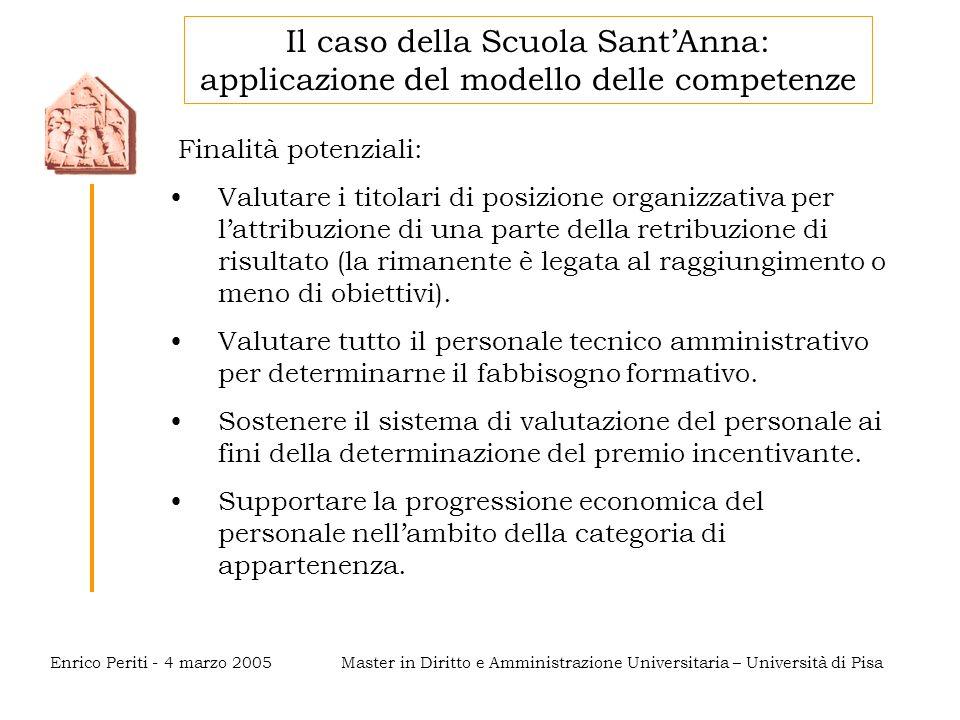 Master in Diritto e Amministrazione Universitaria – Università di PisaEnrico Periti - 4 marzo 2005 Finalità potenziali: Valutare i titolari di posizio
