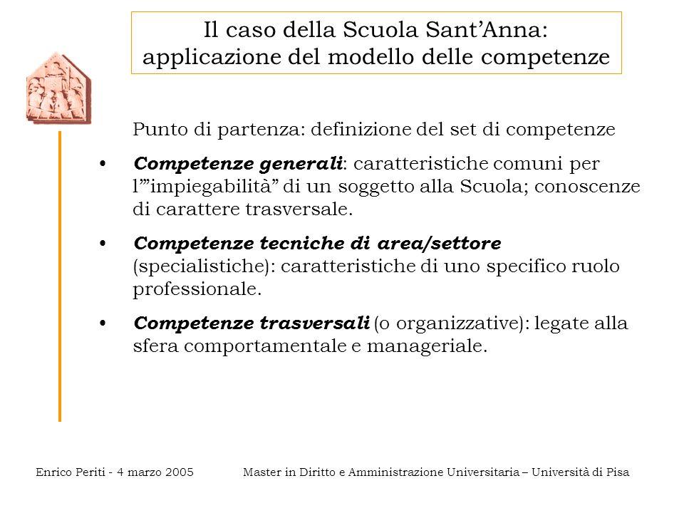 Master in Diritto e Amministrazione Universitaria – Università di PisaEnrico Periti - 4 marzo 2005 Punto di partenza: definizione del set di competenz