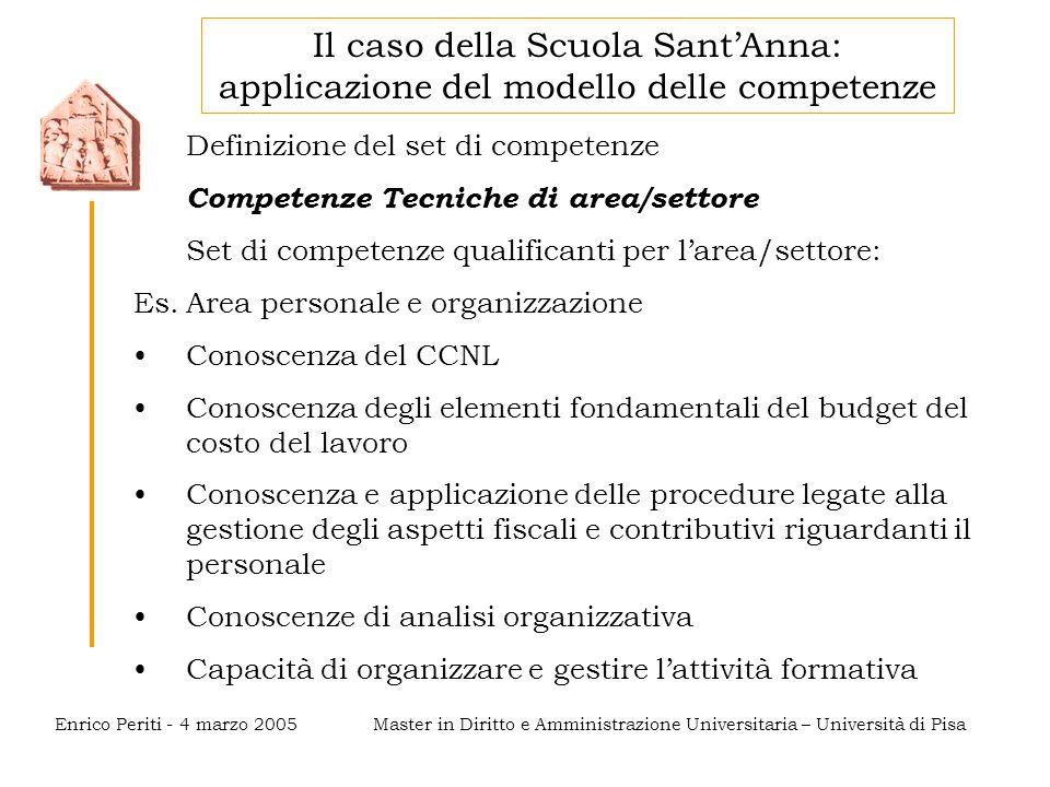 Master in Diritto e Amministrazione Universitaria – Università di PisaEnrico Periti - 4 marzo 2005 Definizione del set di competenze Competenze Tecnic