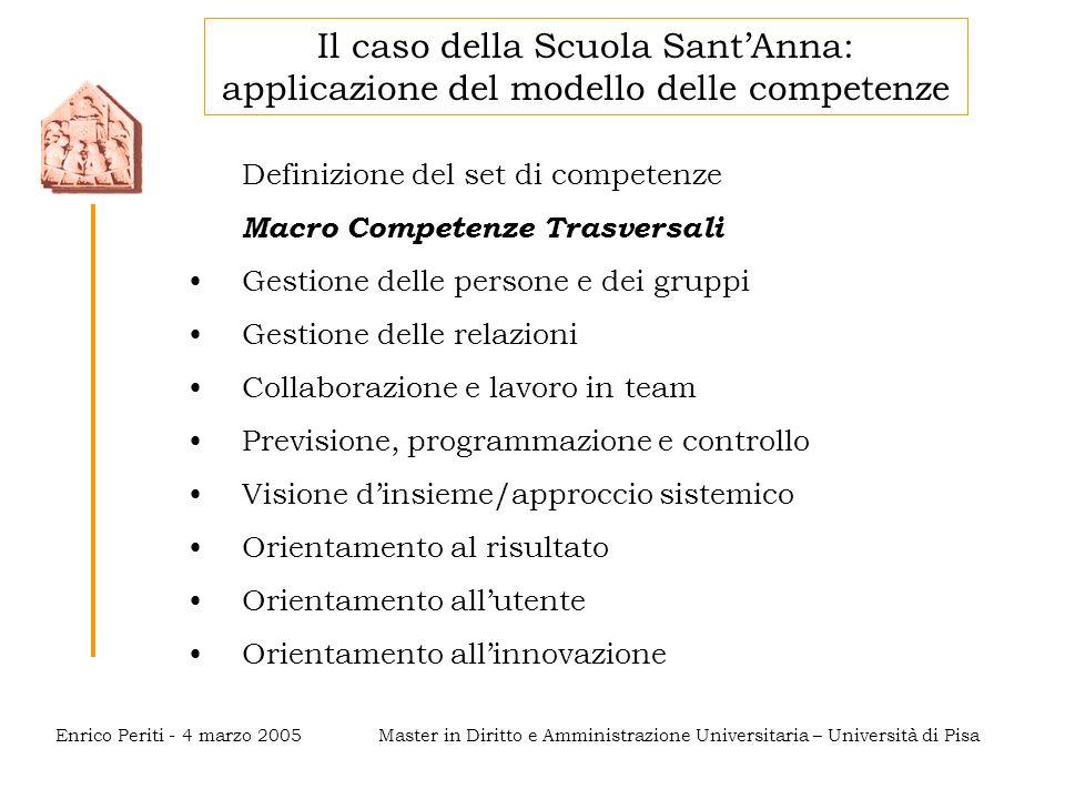 Master in Diritto e Amministrazione Universitaria – Università di PisaEnrico Periti - 4 marzo 2005 Definizione del set di competenze Macro Competenze