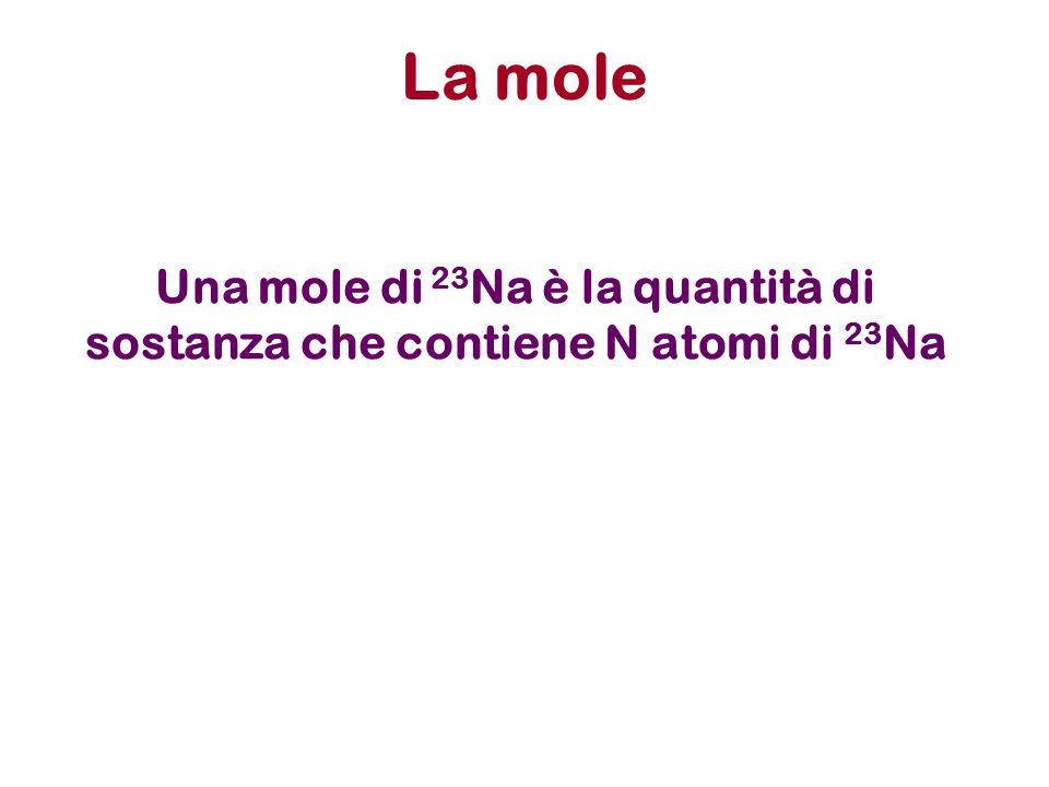 Una mole di 23 Na è la quantità di sostanza che contiene N atomi di 23 Na La mole