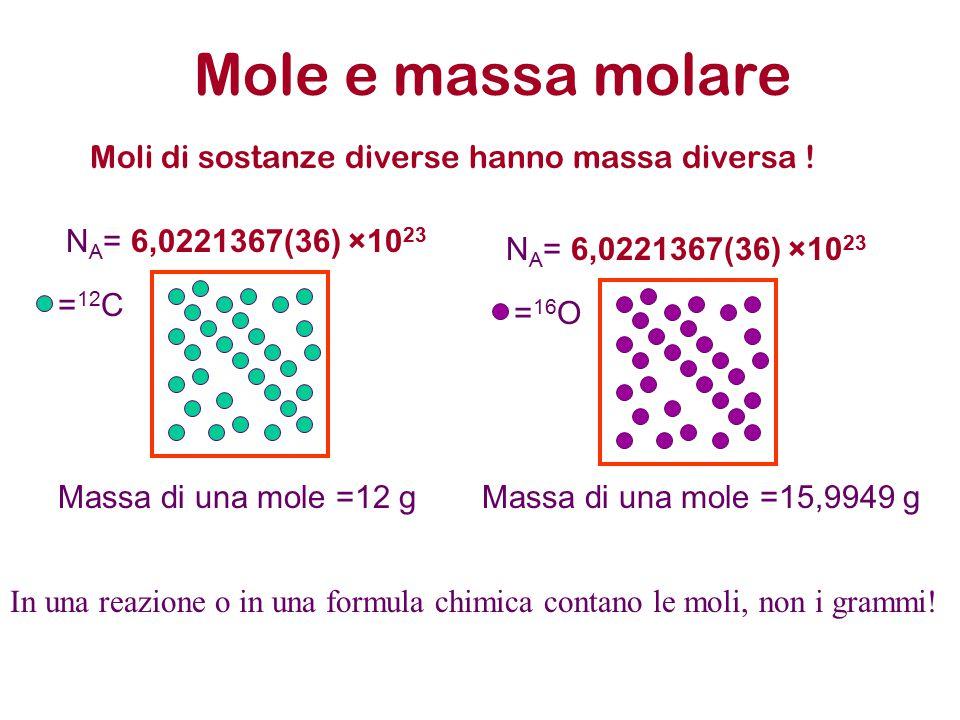 Mole e massa molare Moli di sostanze diverse hanno massa diversa ! In una reazione o in una formula chimica contano le moli, non i grammi! N A = 6,022