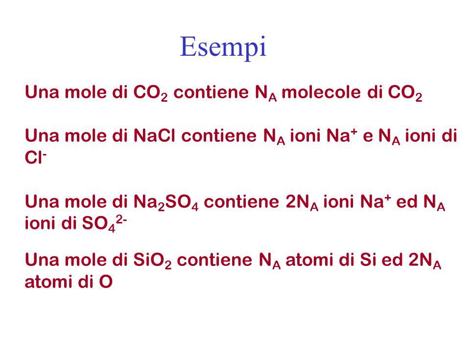 Esempi Una mole di CO 2 contiene N A molecole di CO 2 Una mole di NaCl contiene N A ioni Na + e N A ioni di Cl - Una mole di Na 2 SO 4 contiene 2N A i