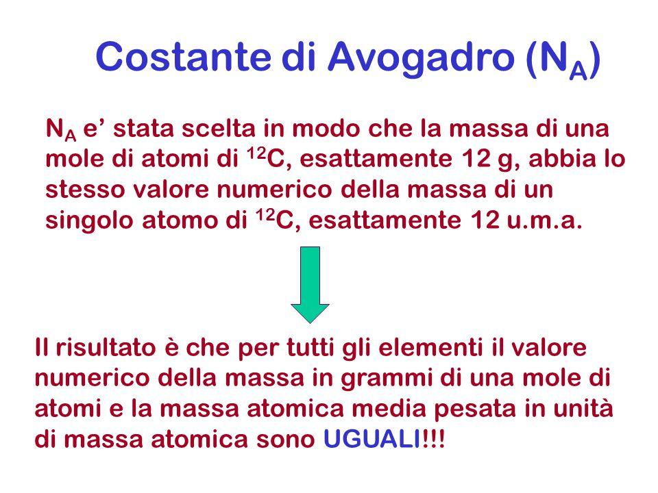 Costante di Avogadro (N A ) N A e' stata scelta in modo che la massa di una mole di atomi di 12 C, esattamente 12 g, abbia lo stesso valore numerico d