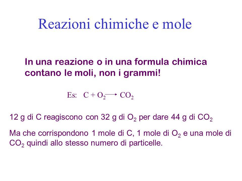 Reazioni chimiche e mole In una reazione o in una formula chimica contano le moli, non i grammi! Es: C + O 2 CO 2 12 g di C reagiscono con 32 g di O 2