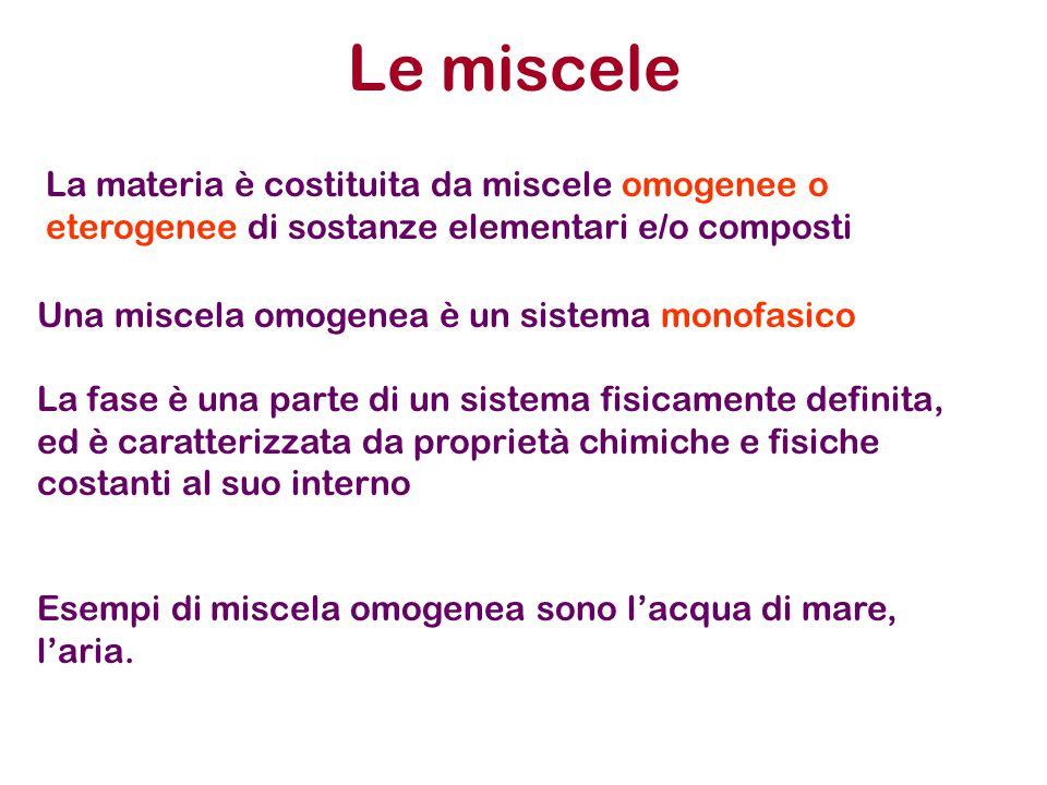 Le miscele La materia è costituita da miscele omogenee o eterogenee di sostanze elementari e/o composti Una miscela omogenea è un sistema monofasico L