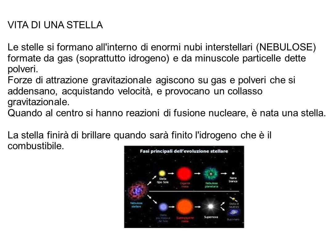VITA DI UNA STELLA Le stelle si formano all'interno di enormi nubi interstellari (NEBULOSE) formate da gas (soprattutto idrogeno) e da minuscole parti