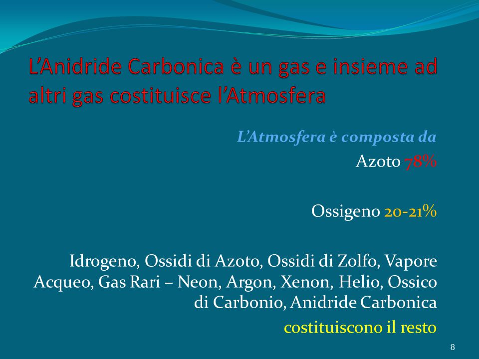 L'Atmosfera è composta da Azoto 78% Ossigeno 20-21% Idrogeno, Ossidi di Azoto, Ossidi di Zolfo, Vapore Acqueo, Gas Rari – Neon, Argon, Xenon, Helio, Ossico di Carbonio, Anidride Carbonica costituiscono il resto 8