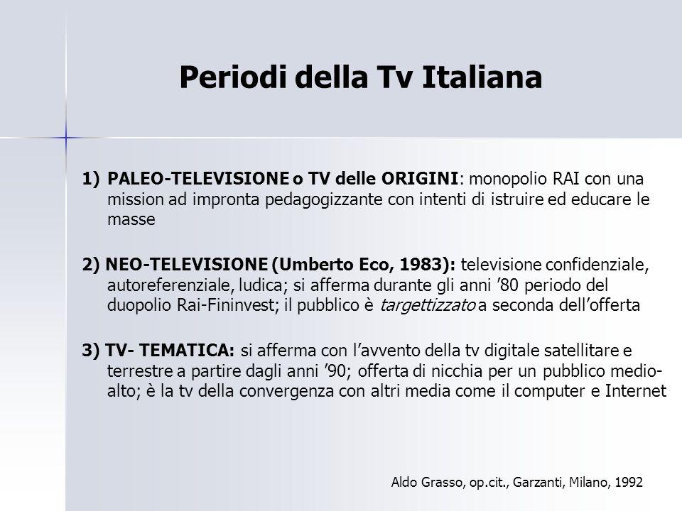 Periodi della Tv Italiana 1)PALEO-TELEVISIONE o TV delle ORIGINI: monopolio RAI con una mission ad impronta pedagogizzante con intenti di istruire ed