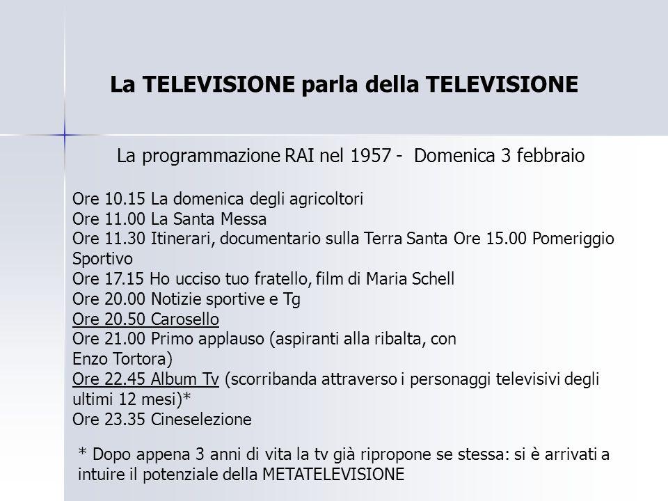 La programmazione RAI nel 1957 - Domenica 3 febbraio Ore 10.15 La domenica degli agricoltori Ore 11.00 La Santa Messa Ore 11.30 Itinerari, documentari