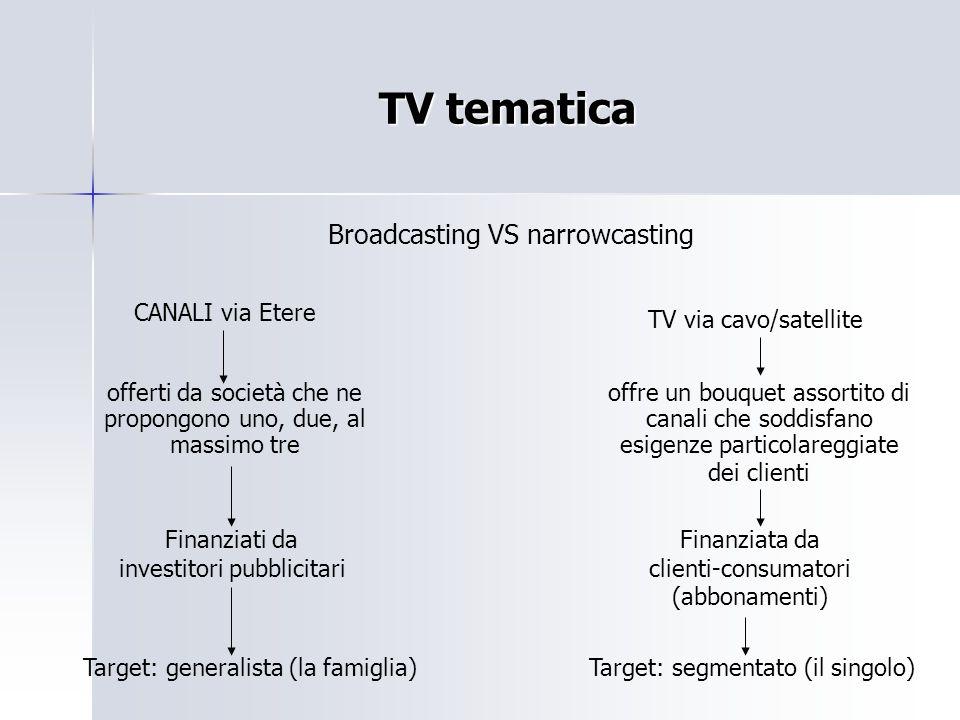 TV tematica offerti da società che ne propongono uno, due, al massimo tre Broadcasting VS narrowcasting offre un bouquet assortito di canali che soddi