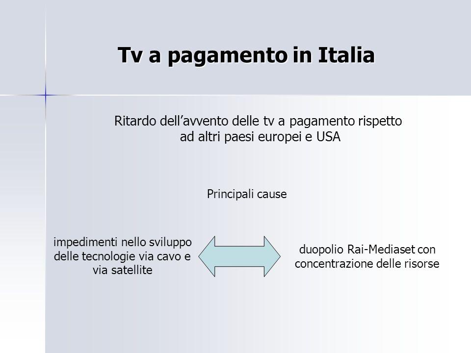 Tv a pagamento in Italia Ritardo dell'avvento delle tv a pagamento rispetto ad altri paesi europei e USA Principali cause duopolio Rai-Mediaset con co