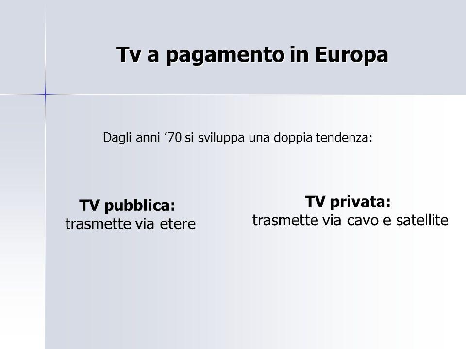 Tv a pagamento in Europa Dagli anni '70 si sviluppa una doppia tendenza: TV pubblica: trasmette via etere TV privata: trasmette via cavo e satellite