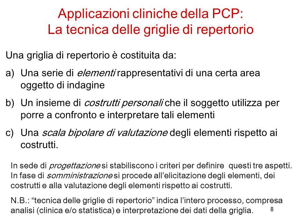 9 4.Applicazioni cliniche della PCP: La tecnica delle griglie di repertorio Fasi principali Elicitazione degli elementi: scelta tra quelli rappresentativi dell'ambito di indagine.