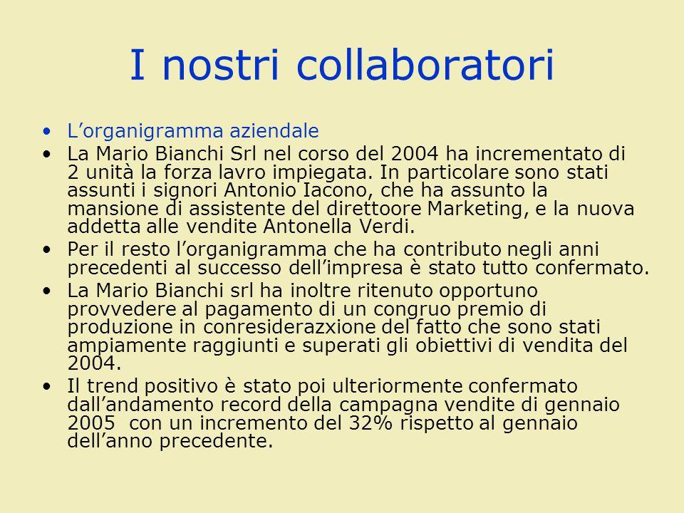 I nostri collaboratori L'organigramma aziendale La Mario Bianchi Srl nel corso del 2004 ha incrementato di 2 unità la forza lavro impiegata.