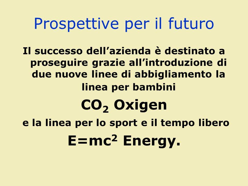 Prospettive per il futuro Il successo dell'azienda è destinato a proseguire grazie all'introduzione di due nuove linee di abbigliamento la linea per bambini CO 2 Oxigen e la linea per lo sport e il tempo libero E=mc 2 Energy.