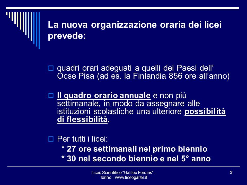 Liceo Scientifico Galileo Ferraris - Torino - www.liceogalfer.it 4 Quadro orario Liceo Scientifico Attività e insegnamenti obbligatori Orario annuale 1°2°3°4°5° Lingua e Letteratura italiana 132 Lingua e cultura latina 99 Lingua straniera 1 99 Storia e Geografia 99 ------ Storia -------------66 Filosofia -------------99 Matematica (con informatica) 165 132 Fisica 66 99 Scienze naturali (Biologia, Chimica, Scienze della Terra) 66 99 Arte e tecniche della rappresentazione grafica 66 Scienze motorie e sportive 66 Religione cattolica o Attività alternative 33 Totale ore 891 990