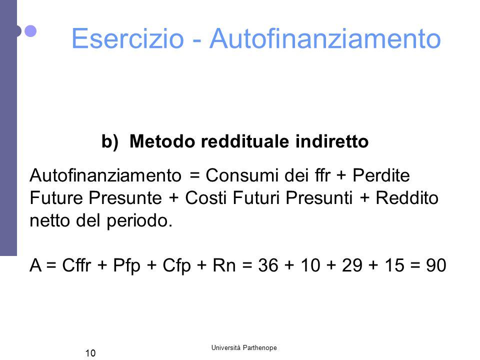 Università Parthenope 10 b) Metodo reddituale indiretto Autofinanziamento = Consumi dei ffr + Perdite Future Presunte + Costi Futuri Presunti + Reddito netto del periodo.