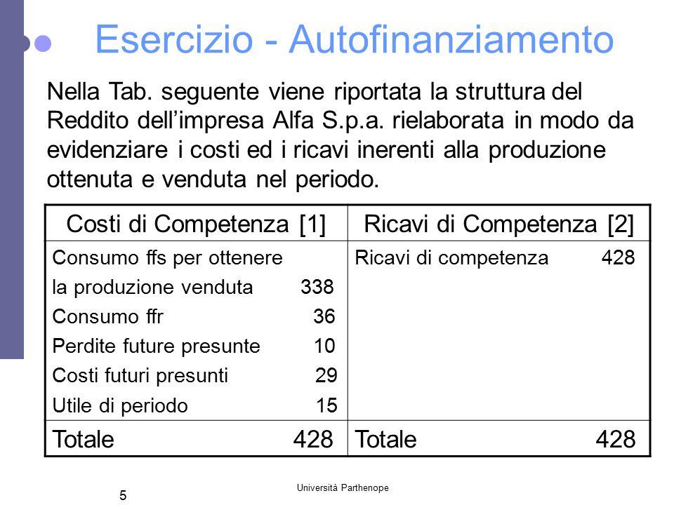 Università Parthenope 5 Esercizio - Autofinanziamento Nella Tab. seguente viene riportata la struttura del Reddito dell'impresa Alfa S.p.a. rielaborat
