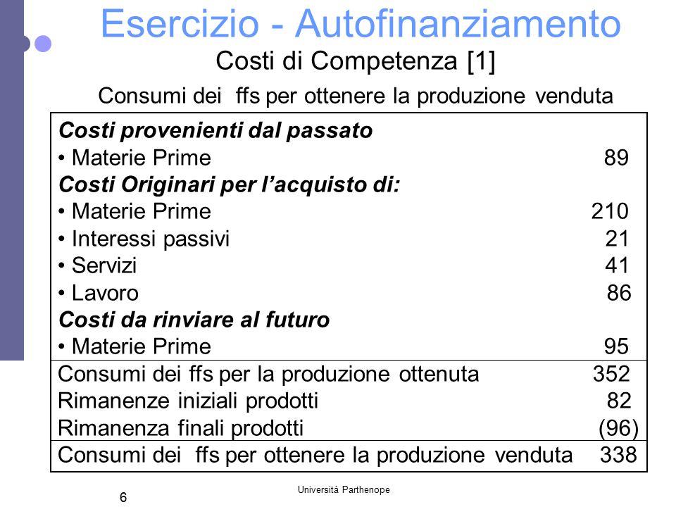 Università Parthenope 6 Esercizio - Autofinanziamento Costi di Competenza [1] Consumi dei ffs per ottenere la produzione venduta Costi provenienti dal