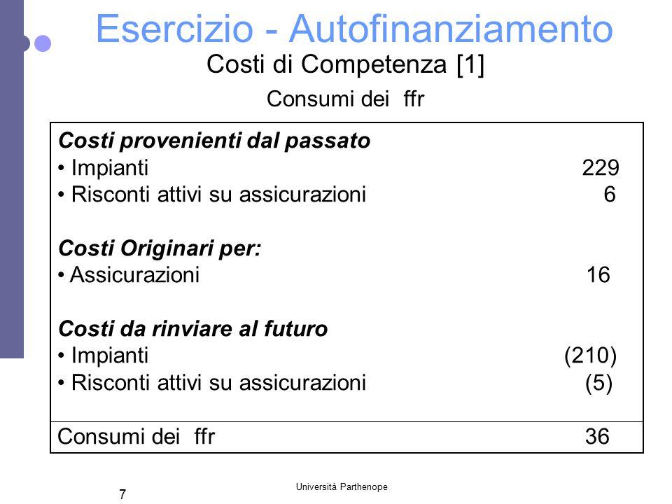 Università Parthenope 7 Costi di Competenza [1] Consumi dei ffr Esercizio - Autofinanziamento Costi provenienti dal passato Impianti 229 Risconti attivi su assicurazioni 6 Costi Originari per: Assicurazioni 16 Costi da rinviare al futuro Impianti (210) Risconti attivi su assicurazioni (5) Consumi dei ffr 36