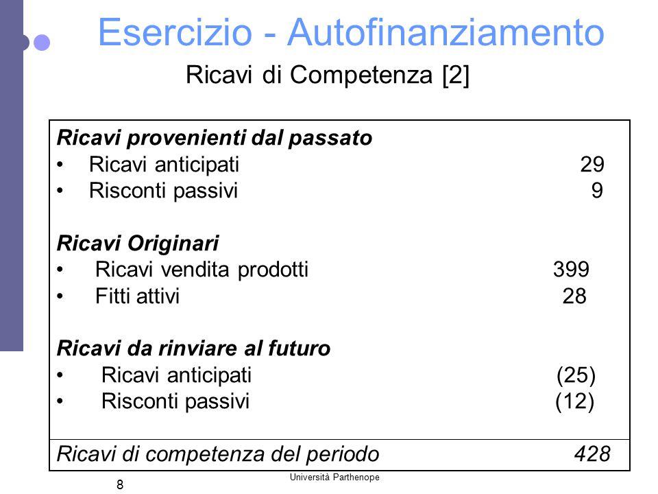 Università Parthenope 8 Ricavi di Competenza [2] Esercizio - Autofinanziamento Ricavi provenienti dal passato Ricavi anticipati 29 Risconti passivi 9