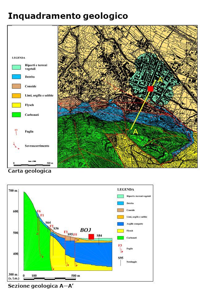 SiglaTipoSimbolo SSondaggio S a Sondaggio SPT/CPT S b Sondaggio DH/CH S c Sondaggio Carotaggio elettrico RRSismica Rifrazione RLSismica Riflessione SASW (NASW) Sismica Superficie SEOGeoelettrica MTMicrotremori Localizzazione indagini Legenda (in rosso e numerate le indagini selezionate) a b c S1 MT1 RR1