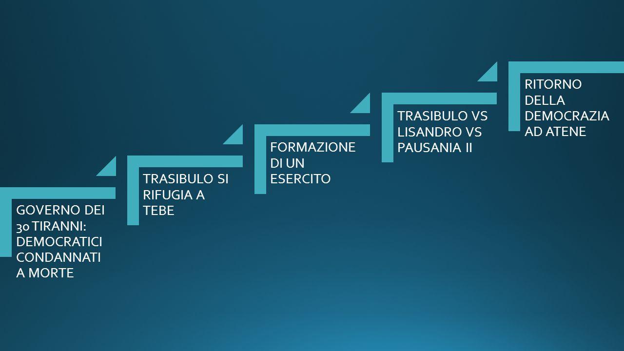 GOVERNO DEI 30 TIRANNI: DEMOCRATICI CONDANNATI A MORTE TRASIBULO SI RIFUGIA A TEBE FORMAZIONE DI UN ESERCITO TRASIBULO VS LISANDRO VS PAUSANIA II RITO