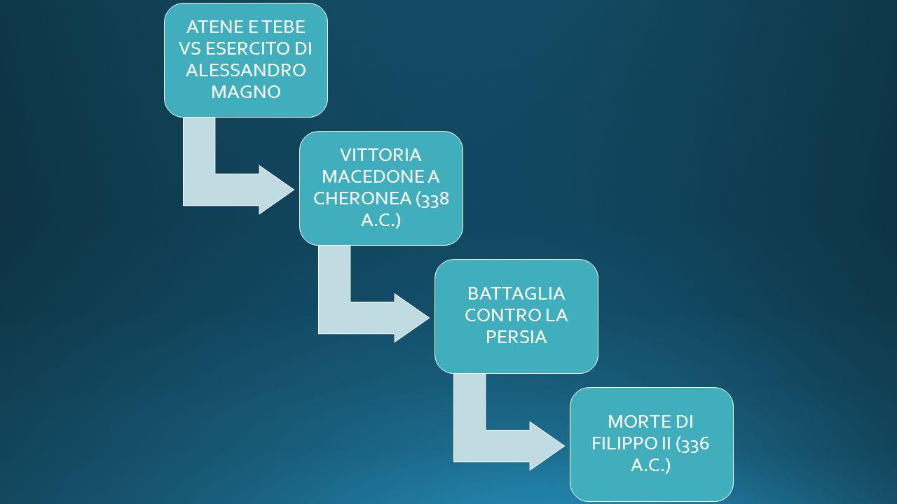 ATENE E TEBE VS ESERCITO DI ALESSANDRO MAGNO VITTORIA MACEDONE A CHERONEA (338 A.C.) BATTAGLIA CONTRO LA PERSIA MORTE DI FILIPPO II (336 A.C.)