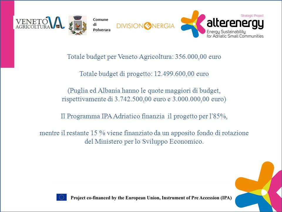 Totale budget per Veneto Agricoltura: 356.000,00 euro Totale budget di progetto: 12.499.600,00 euro (Puglia ed Albania hanno le quote maggiori di budget, rispettivamente di 3.742.500,00 euro e 3.000.000,00 euro) Il Programma IPA Adriatico finanzia il progetto per l ' 85%, mentre il restante 15 % viene finanziato da un apposito fondo di rotazione del Ministero per lo Sviluppo Economico.