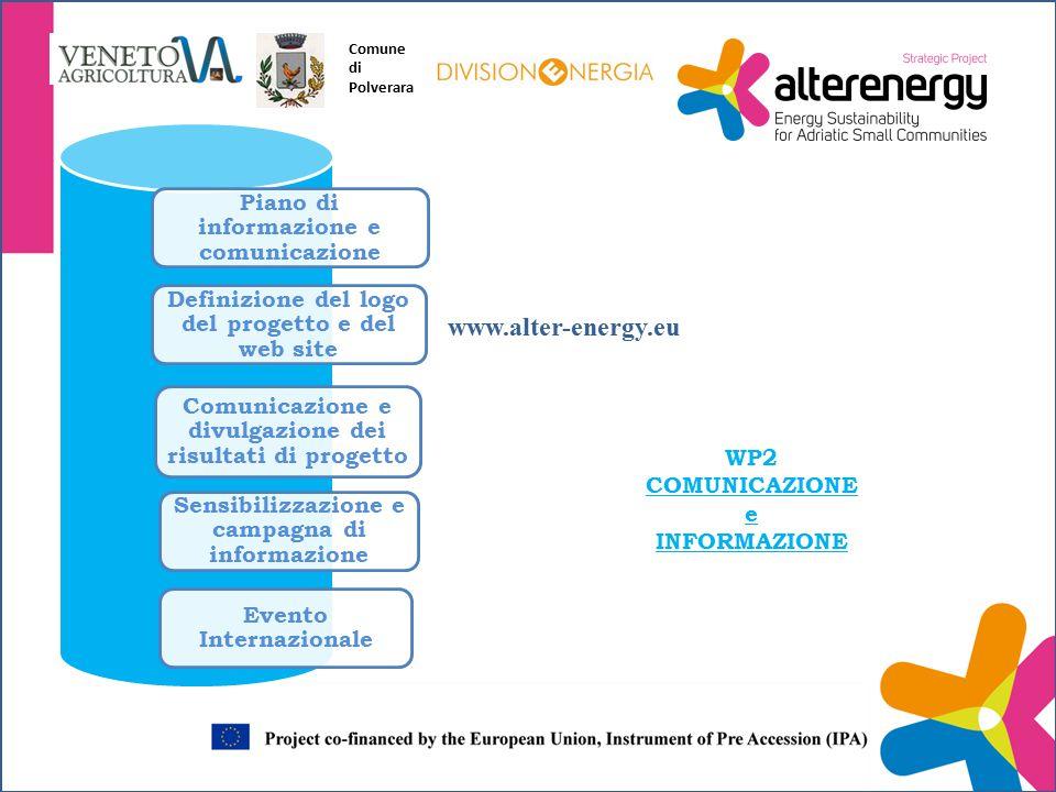 Piano di informazione e comunicazione Definizione del logo del progetto e del web site Comunicazione e divulgazione dei risultati di progetto Sensibilizzazione e campagna di informazione Evento Internazionale WP2 COMUNICAZIONE e INFORMAZIONE www.alter-energy.eu Comune di Polverara