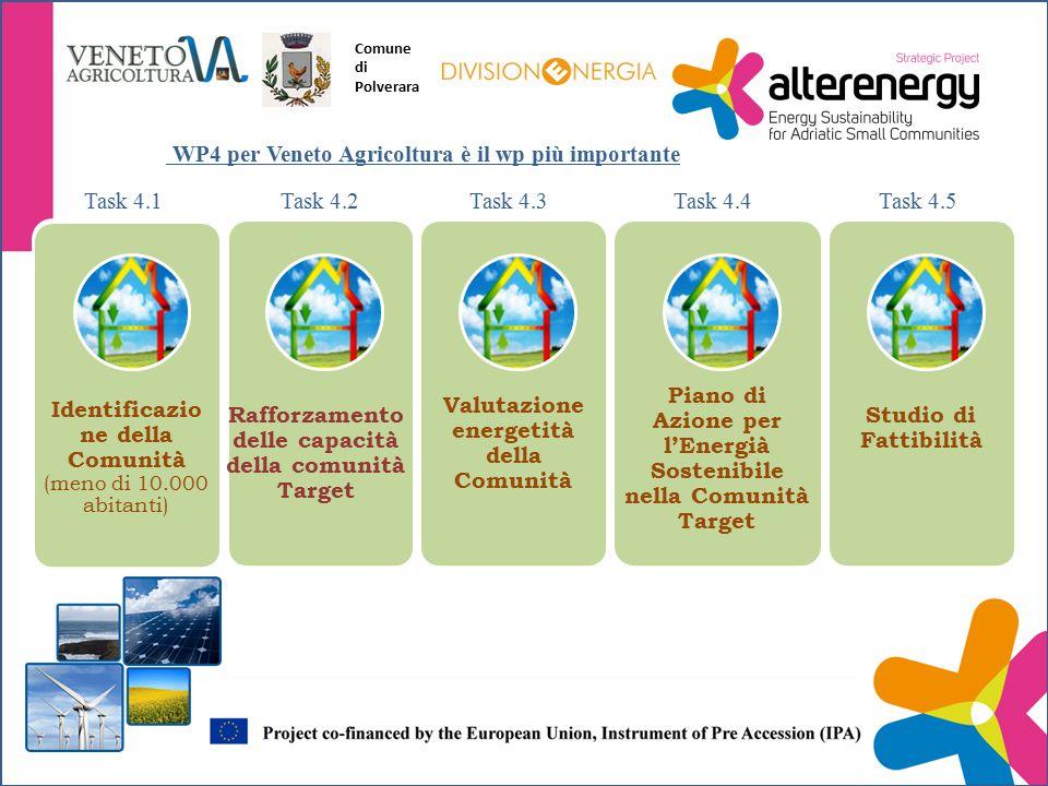 Identificazio ne della Comunità (meno di 10.000 abitanti) Rafforzamento delle capacità della comunità Target Valutazione energetità della Comunità Piano di Azione per l'Energià Sostenibile nella Comunità Target Studio di Fattibilità Identificazio ne della Comunità (meno di 10.000 abitanti) WP4 per Veneto Agricoltura è il wp più importante Task 4.1Task 4.2Task 4.3Task 4.4Task 4.5 Comune di Polverara