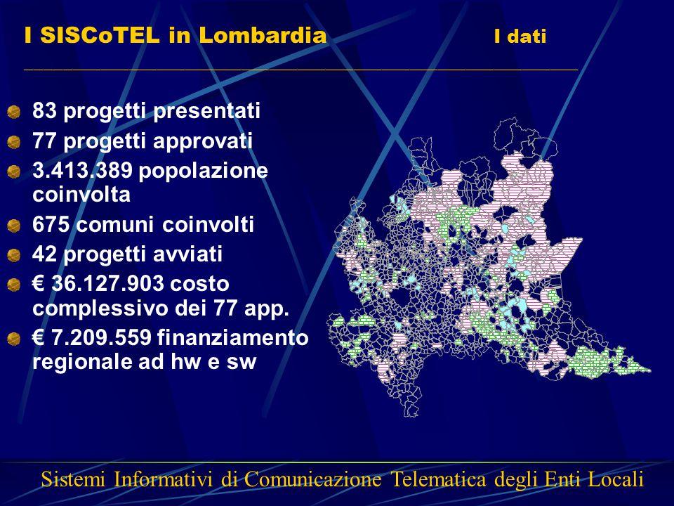 I SISCoTEL in Lombardia I dati ___________________________________________________________ 83 progetti presentati 77 progetti approvati 3.413.389 popo