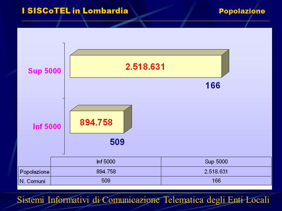 I SISCoTEL in Lombardia I Costi di gestione _____________________________________________________________________________________ Sistemi Informativi di Comunicazione Telematica degli Enti Locali
