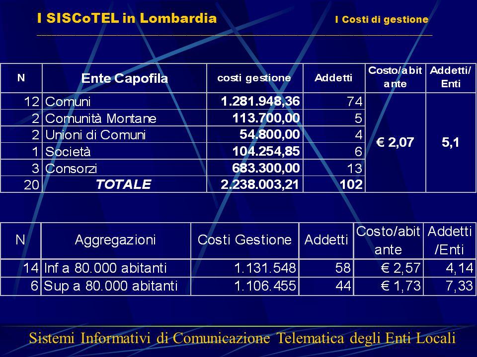 I SISCoTEL in Lombardia I Costi di gestione _____________________________________________________________________________________ Sistemi Informativi