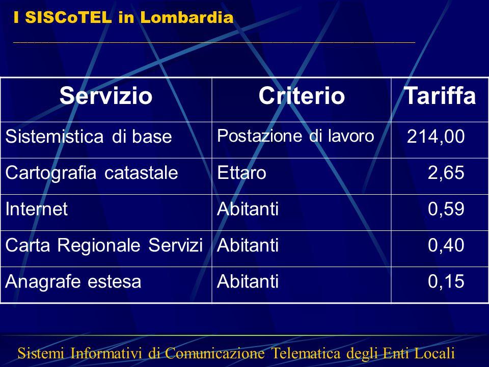 I SISCoTEL in Lombardia ___________________________________________________________ Costi a carico del comune di...