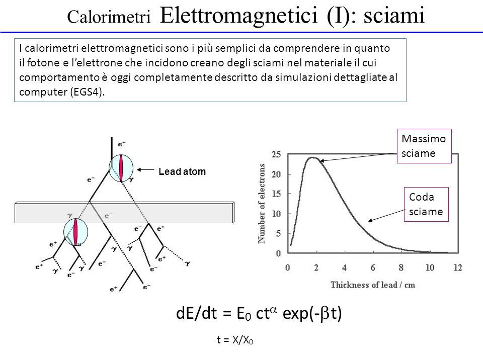 Calorimetri Elettromagnetici (I): sciami I calorimetri elettromagnetici sono i più semplici da comprendere in quanto il fotone e l'elettrone che incidono creano degli sciami nel materiale il cui comportamento è oggi completamente descritto da simulazioni dettagliate al computer (EGS4).