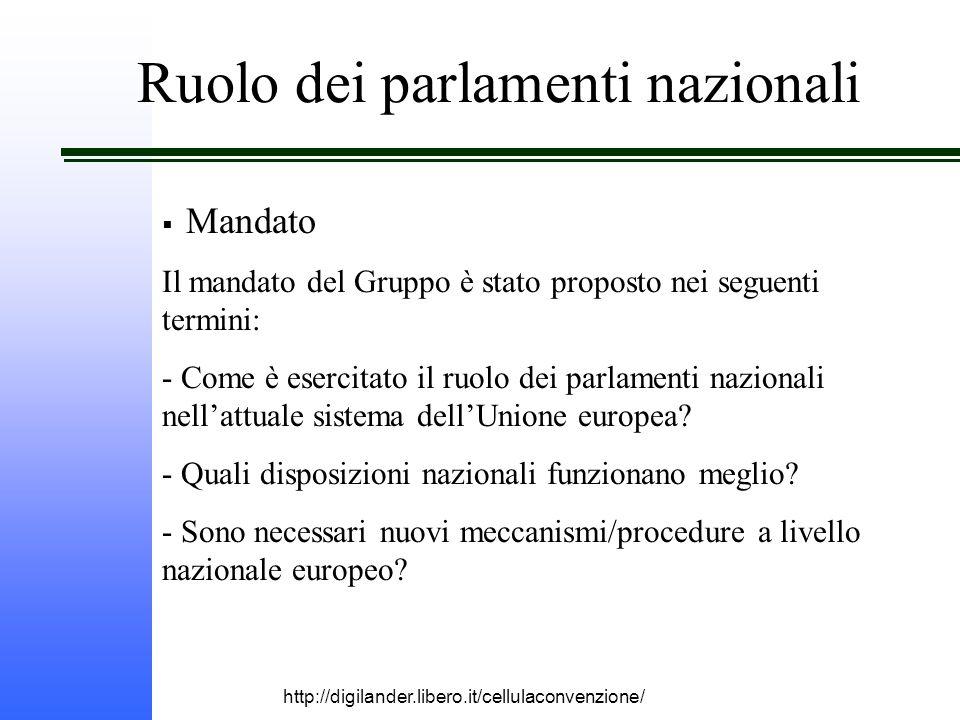 http://digilander.libero.it/cellulaconvenzione/ Ruolo dei parlamenti nazionali  Mandato Il mandato del Gruppo è stato proposto nei seguenti termini: - Come è esercitato il ruolo dei parlamenti nazionali nell'attuale sistema dell'Unione europea.
