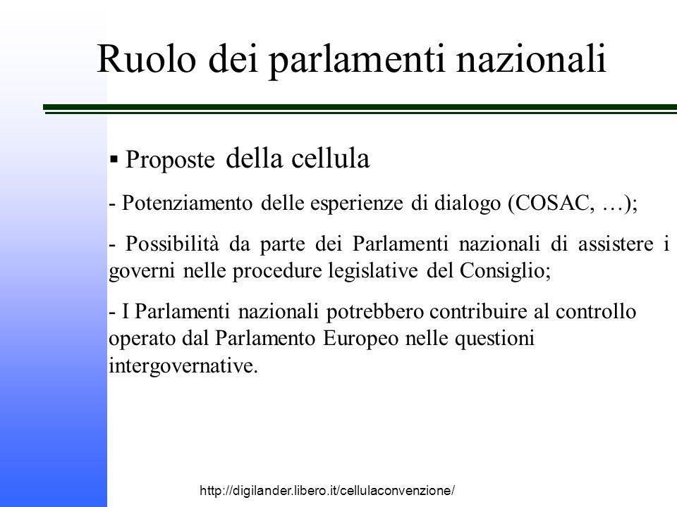 http://digilander.libero.it/cellulaconvenzione/ Ruolo dei parlamenti nazionali  Proposte della cellula - Potenziamento delle esperienze di dialogo (COSAC, …); - Possibilità da parte dei Parlamenti nazionali di assistere i governi nelle procedure legislative del Consiglio; - I Parlamenti nazionali potrebbero contribuire al controllo operato dal Parlamento Europeo nelle questioni intergovernative.