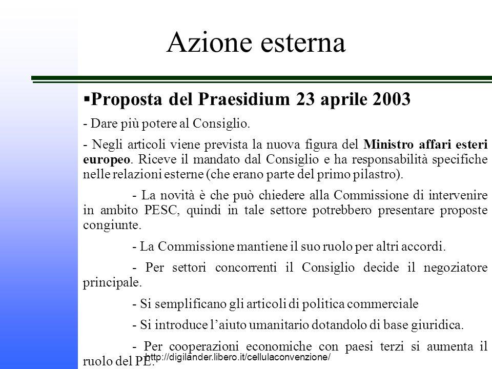 http://digilander.libero.it/cellulaconvenzione/ Azione esterna  Proposta del Praesidium 23 aprile 2003 - Dare più potere al Consiglio.