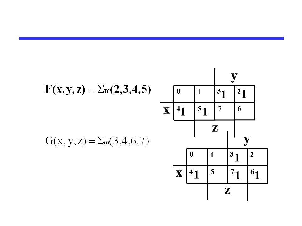 y x 1 0 2 4 3 5 6 7 1 11 1 z x y 1 0 2 4 3 5 6 7 11 1 1 z