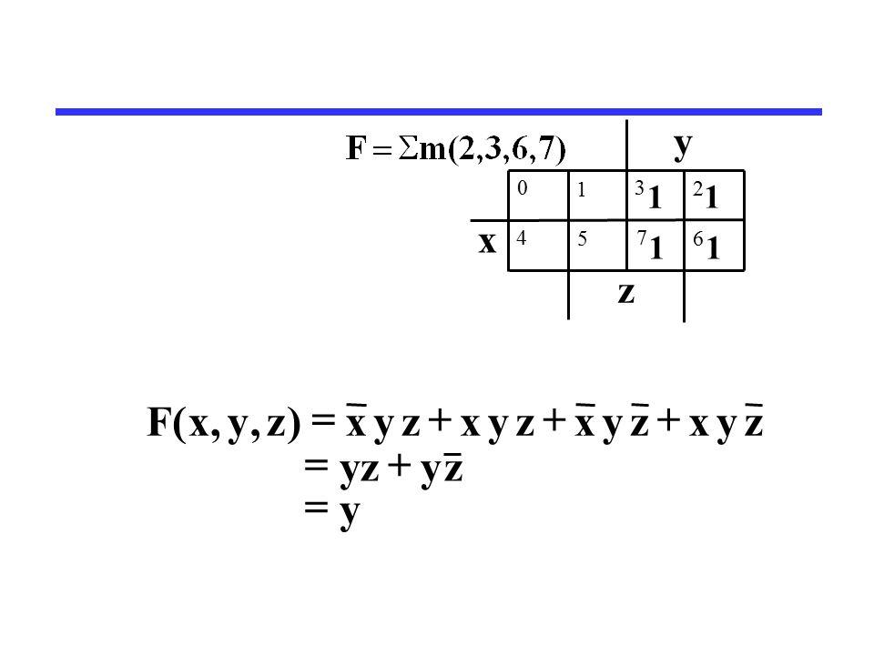 y  zyyz  zyxzyxzyxzyx)z,y,x(F  x y 1 0 2 4 3 5 6 7 11 1 1 z