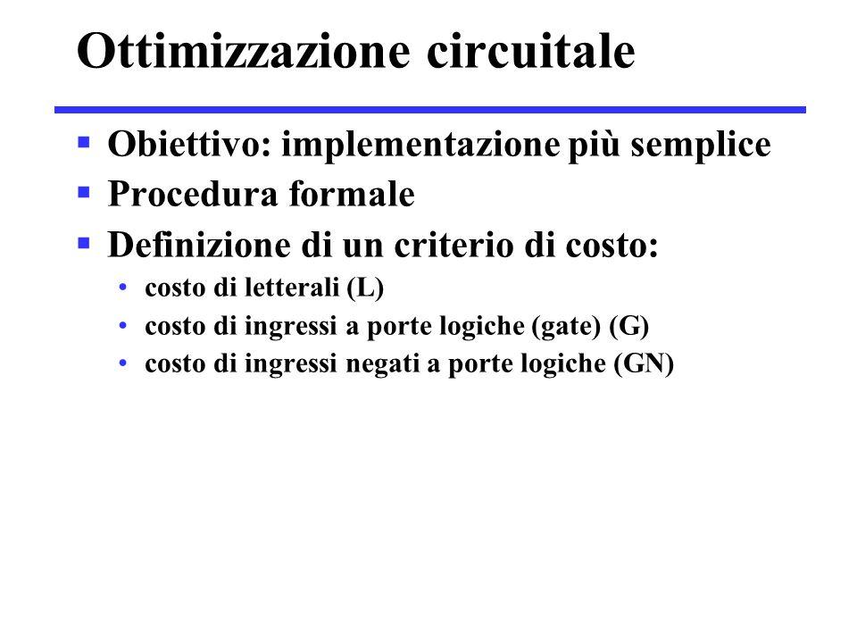 Ottimizzazione circuitale  Obiettivo: implementazione più semplice  Procedura formale  Definizione di un criterio di costo: costo di letterali (L) costo di ingressi a porte logiche (gate) (G) costo di ingressi negati a porte logiche (GN)