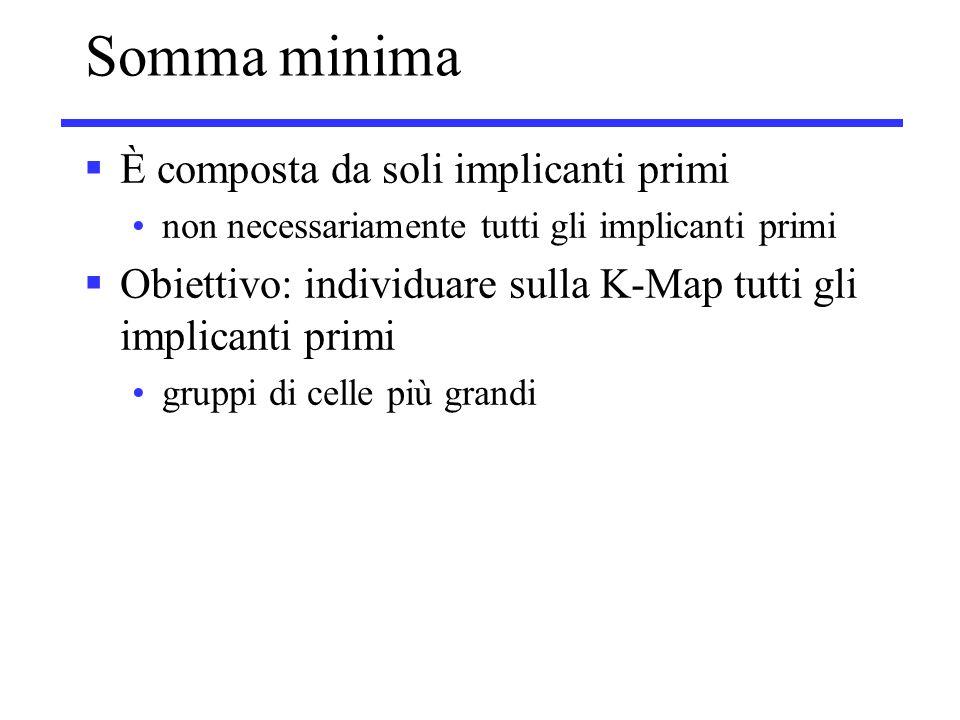 Somma minima  È composta da soli implicanti primi non necessariamente tutti gli implicanti primi  Obiettivo: individuare sulla K-Map tutti gli implicanti primi gruppi di celle più grandi