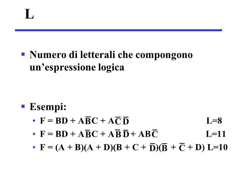  Numero di letterali che compongono un'espressione logica  Esempi: F = BD + A C + A L=8 F = BD + A C + A + AB L=11 F = (A + B)(A + D)(B + C + )( + + D) L=10 D L D B C B B DC B C