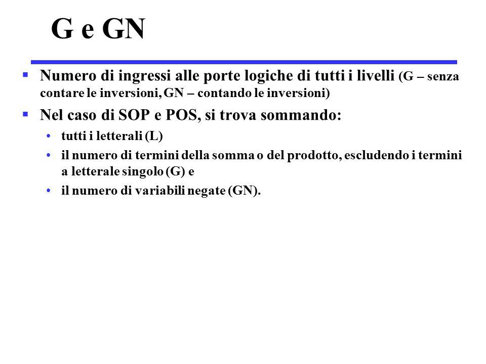 G e GN  Numero di ingressi alle porte logiche di tutti i livelli (G – senza contare le inversioni, GN – contando le inversioni)  Nel caso di SOP e POS, si trova sommando: tutti i letterali (L) il numero di termini della somma o del prodotto, escludendo i termini a letterale singolo (G) e il numero di variabili negate (GN).