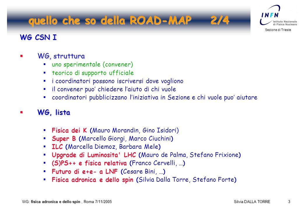3 Sezione di Trieste Silvia DALLA TORRE WG: fisica adronica e dello spin, Roma 7/11/2005 quello che so della ROAD-MAP 2/4 WG CSN I  WG, struttura  uno sperimentale (convener)  teorico di supporto ufficiale  i coordinatori possono iscriversi dove vogliono  il convener puo' chiedere l'aiuto di chi vuole  coordinatori pubblicizzano l'iniziativa in Sezione e chi vuole puo' aiutare  WG, lista  Fisica dei K (Mauro Morandin, Gino Isidori)  Super B (Marcello Giorgi, Marco Ciuchini)  ILC (Marcella Diemoz, Barbara Mele)  Upgrade di Luminosita LHC (Mauro de Palma, Stefano Frixione)  (S)PS++ e fisica relativa (Franco Cervelli, …)  Futuro di e+e- a LNF (Cesare Bini, …)  Fisica adronica e dello spin (Silvia Dalla Torre, Stefano Forte)