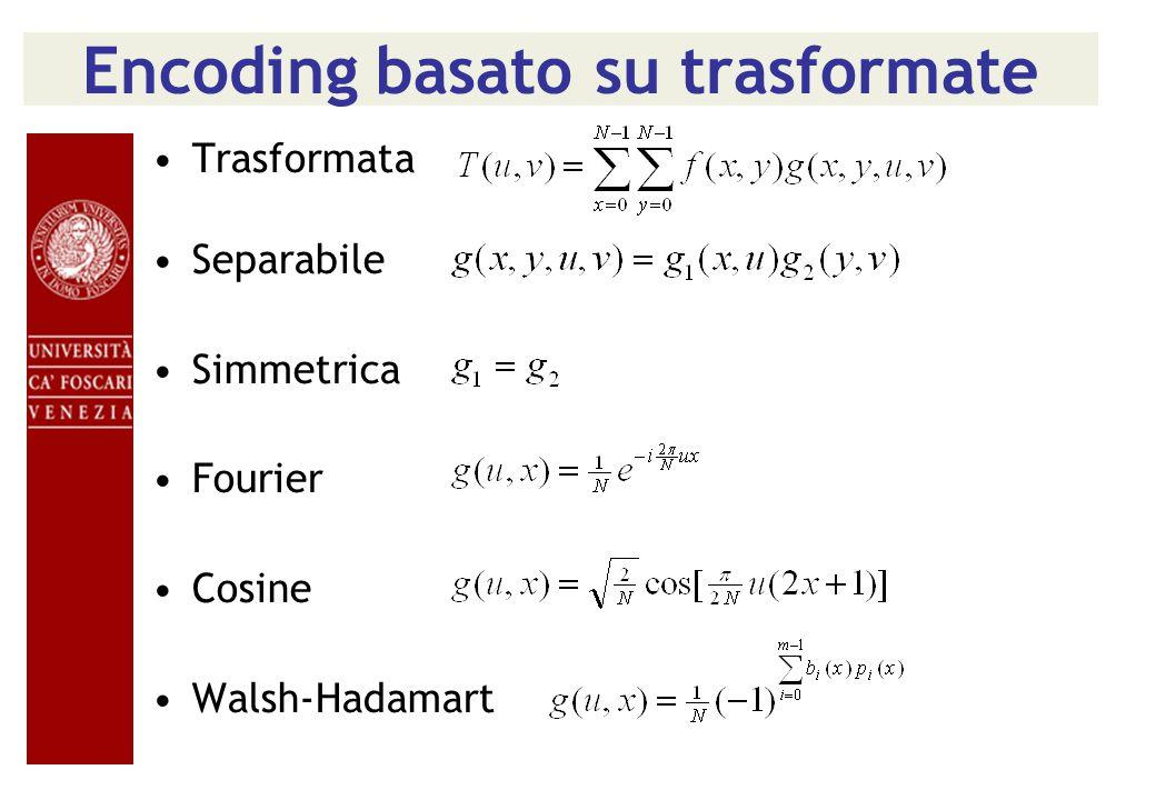 Encoding basato su trasformate Trasformata Separabile Simmetrica Fourier Cosine Walsh-Hadamart