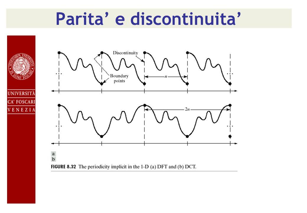 Errore di ricostruzione Fourier Welsh-Hadamard Cosine